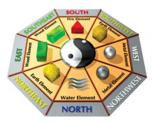 elements of color in Vastu and Feng Shui sciences