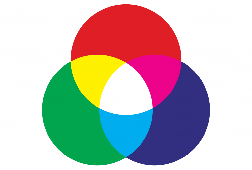 RGB color model mixing primary and secondary colors