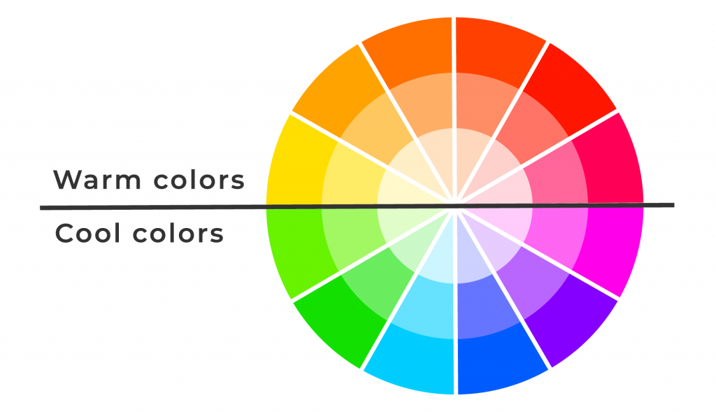Illustration of color wheel dividing warm and cool colors