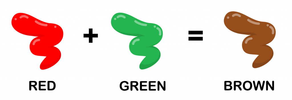 Illustration shows how red and green combined makes brown color