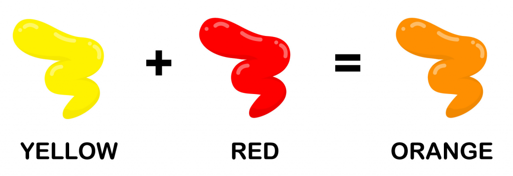 Illustration shows how yellow and red combined makes orange color