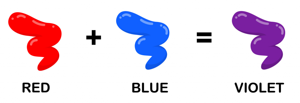 Illustration shows how red and blue combined makes purple or violet color
