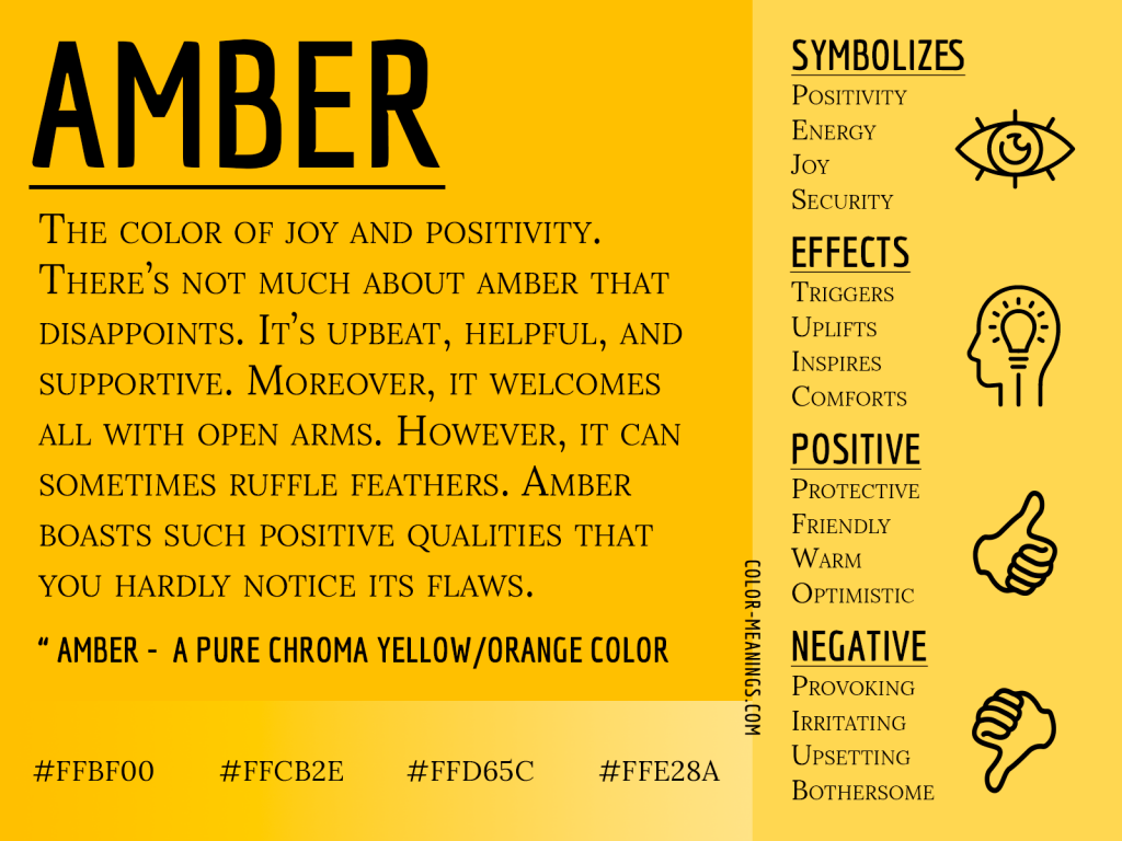 Amber Color Meaning Infographic