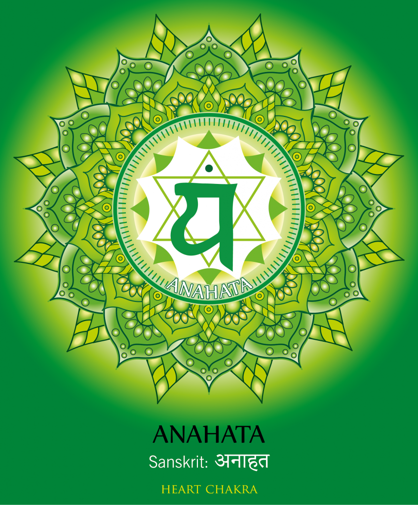 The Heart Chakra aka Anahata