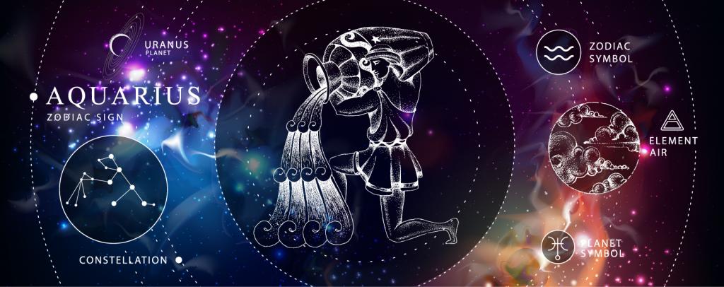 Aquarius astrology infographic with symbols