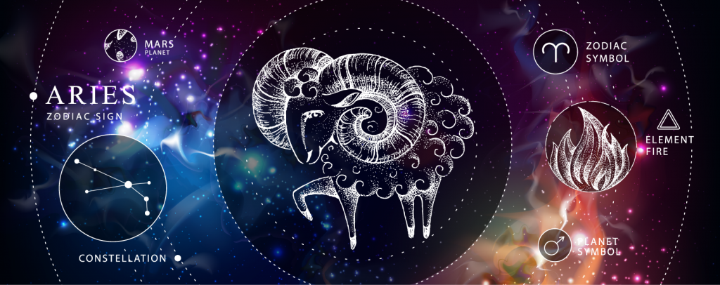 Aries astrology infographic with symbols