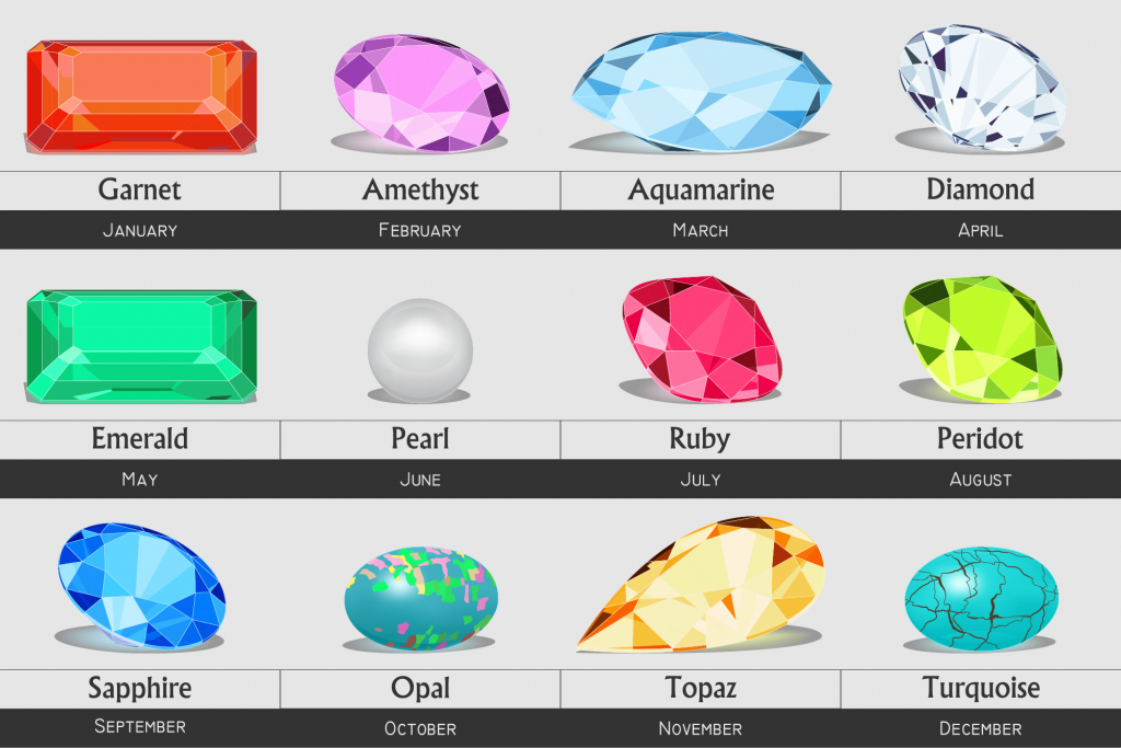 Collection of isolated birthstone gemstones by month