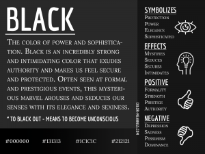 Black Color Meaning Infographic