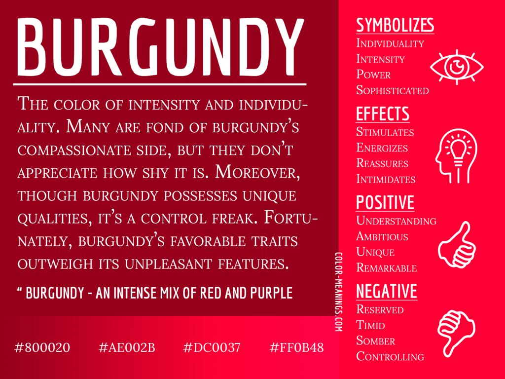 Burgundy Color Meaning Infographic