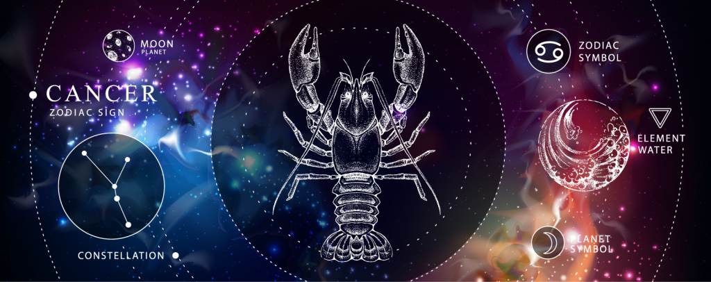 Cancer astrology infographic with symbols