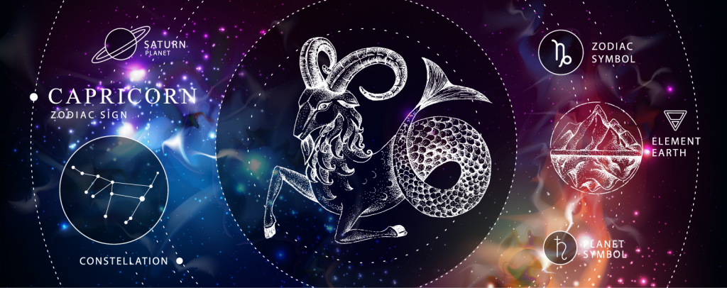 Capricorn astrology infographic with symbols