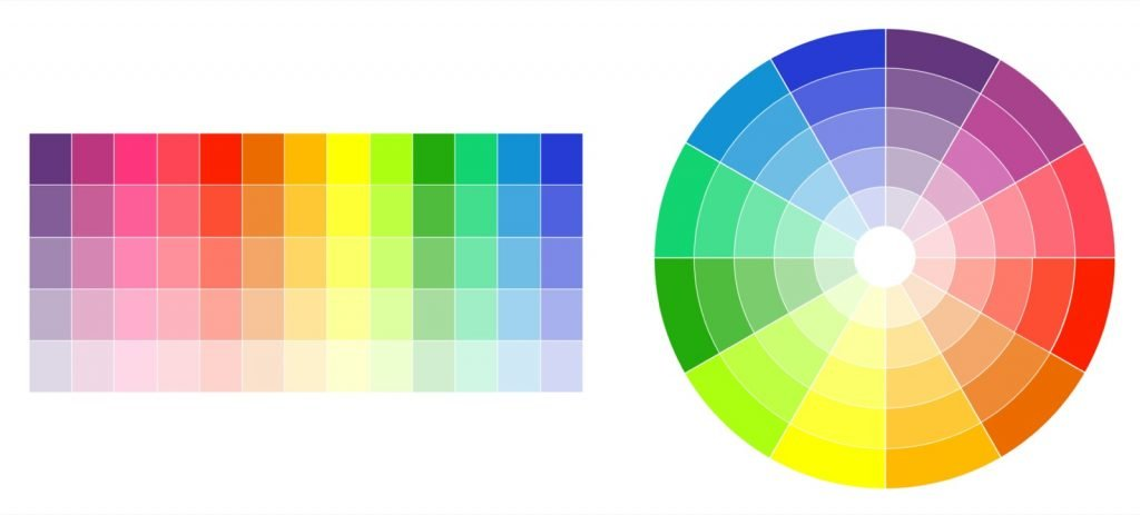 Chromatic color wheel and palette for chromatic color schemes