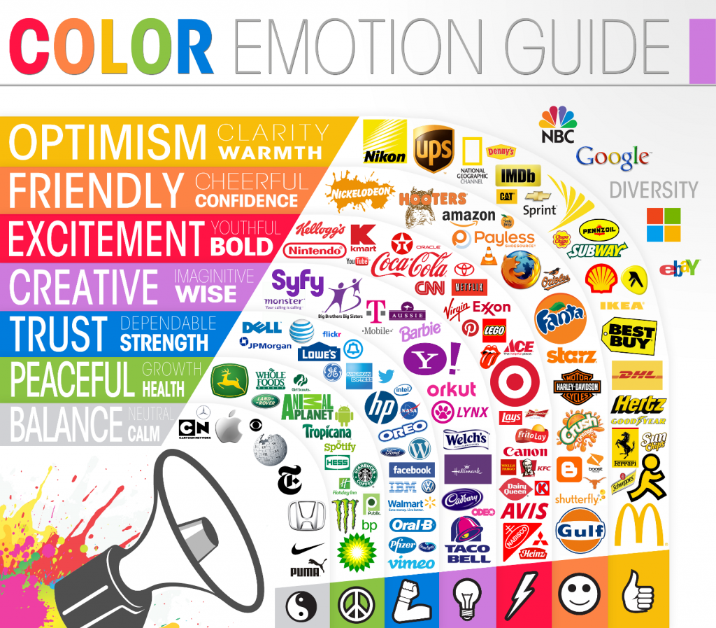 Illustration of colors that brands use in marketing and their color psychology meaning