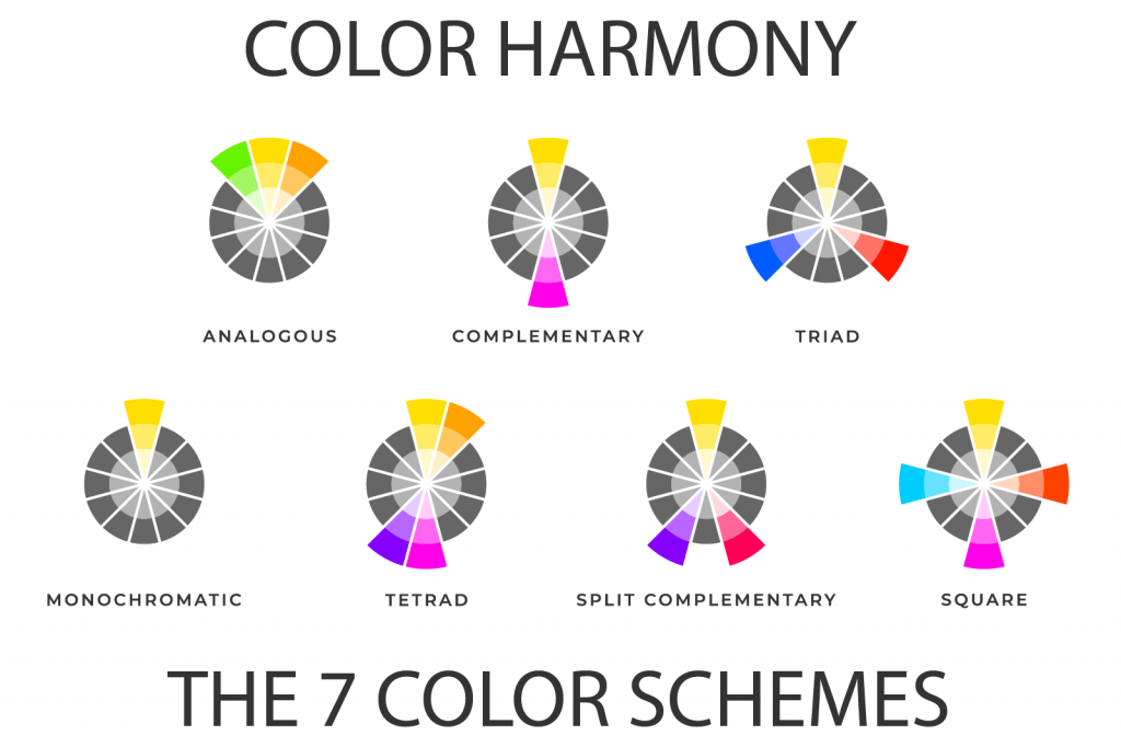 Illustration of color harmony concept with seven color schemes used to find matching colors