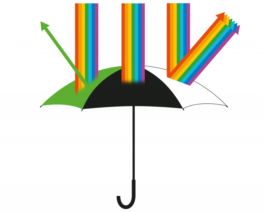 Illustrating why things have color with light reflection and absorption on umbrella