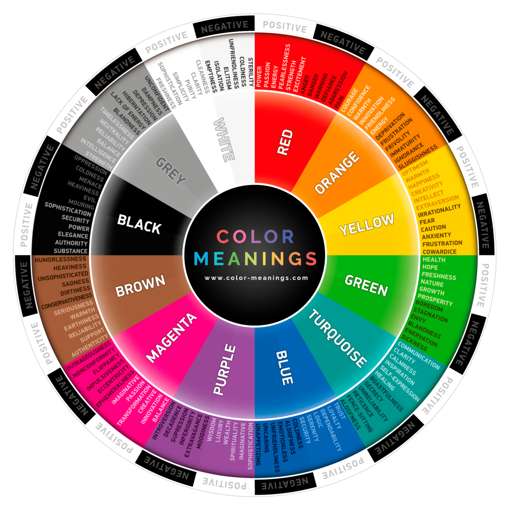Color wheel with positive and negative meanings