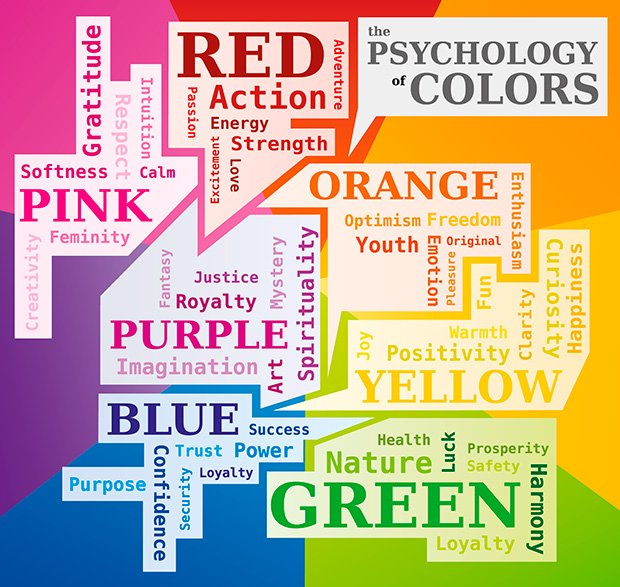 Color Meanings Guide