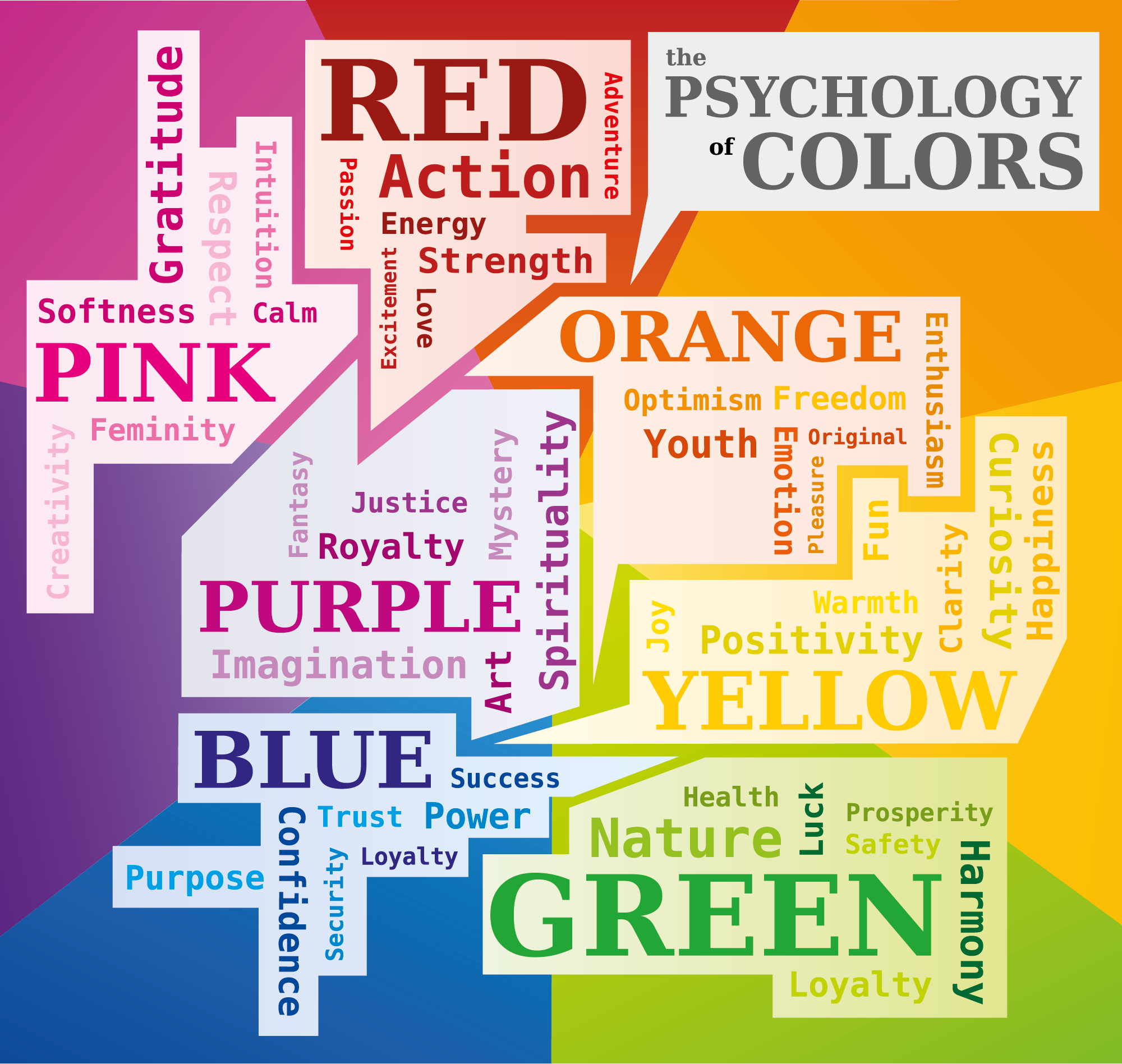 - Color Meanings - All About Colors And Symbolism