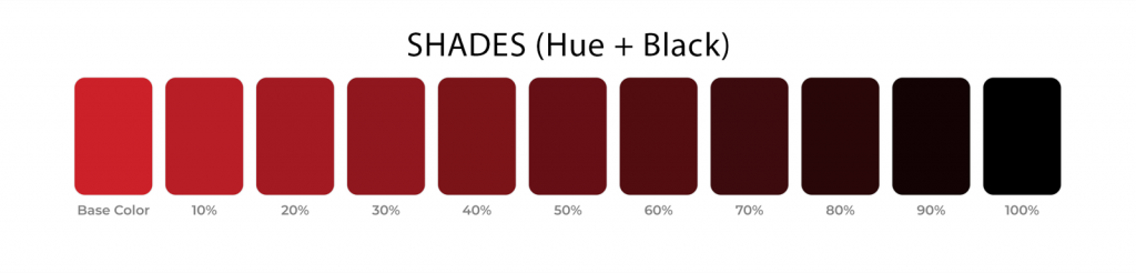 Color shades with black added to hue