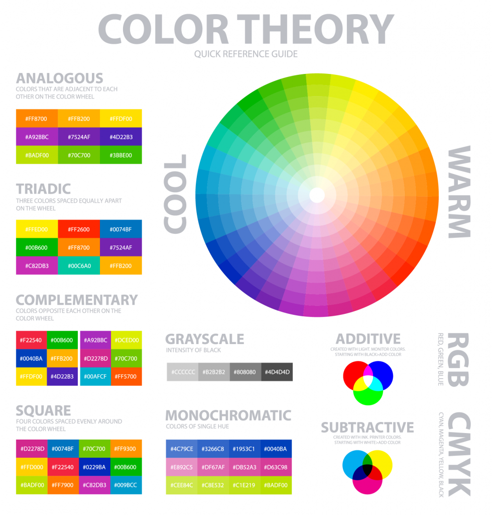 Color theory quick reference guide with color schemes and models