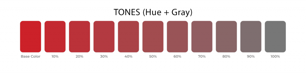 Color tones with gray added to hue