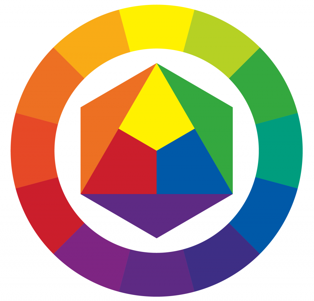 Color wheel in categories of primary, secondary, tertiary colors and all hues