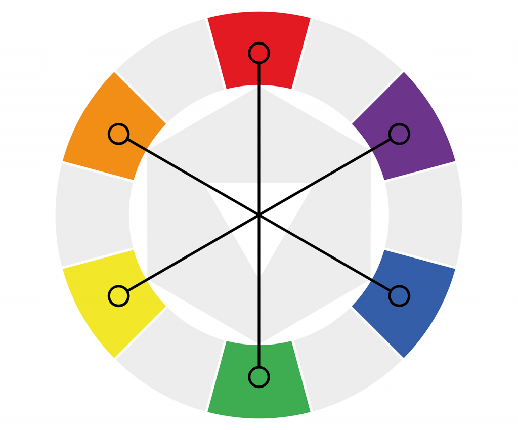 Complementary color wheel with orange, red, purple, blue, green and yellow colors