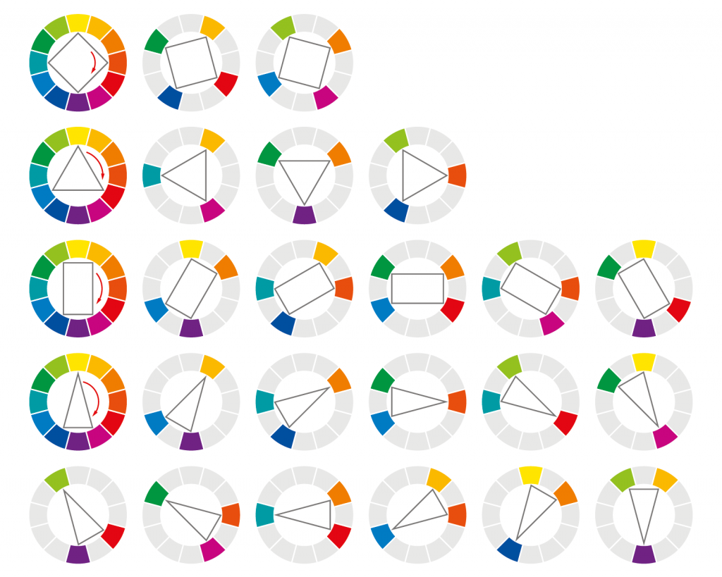 Illustration of color wheels and geometric forms showing many possible complementary and harmonic combinations of colors