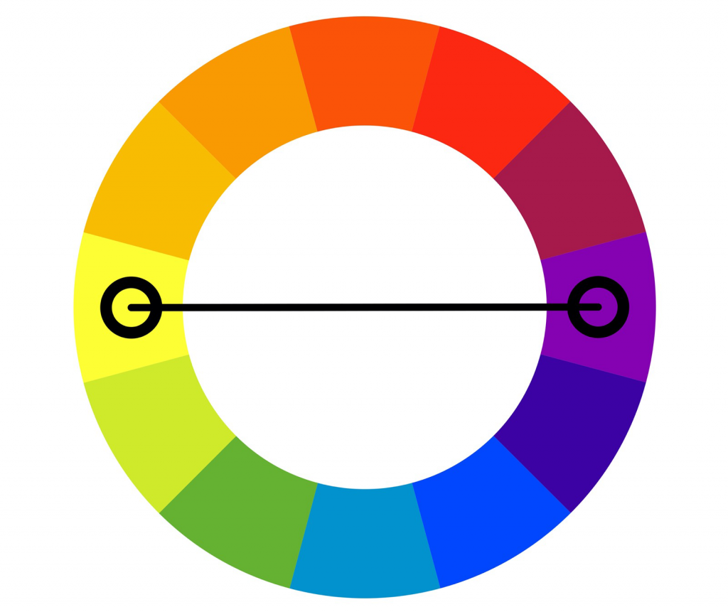 Illustration of complementary color scheme wheel