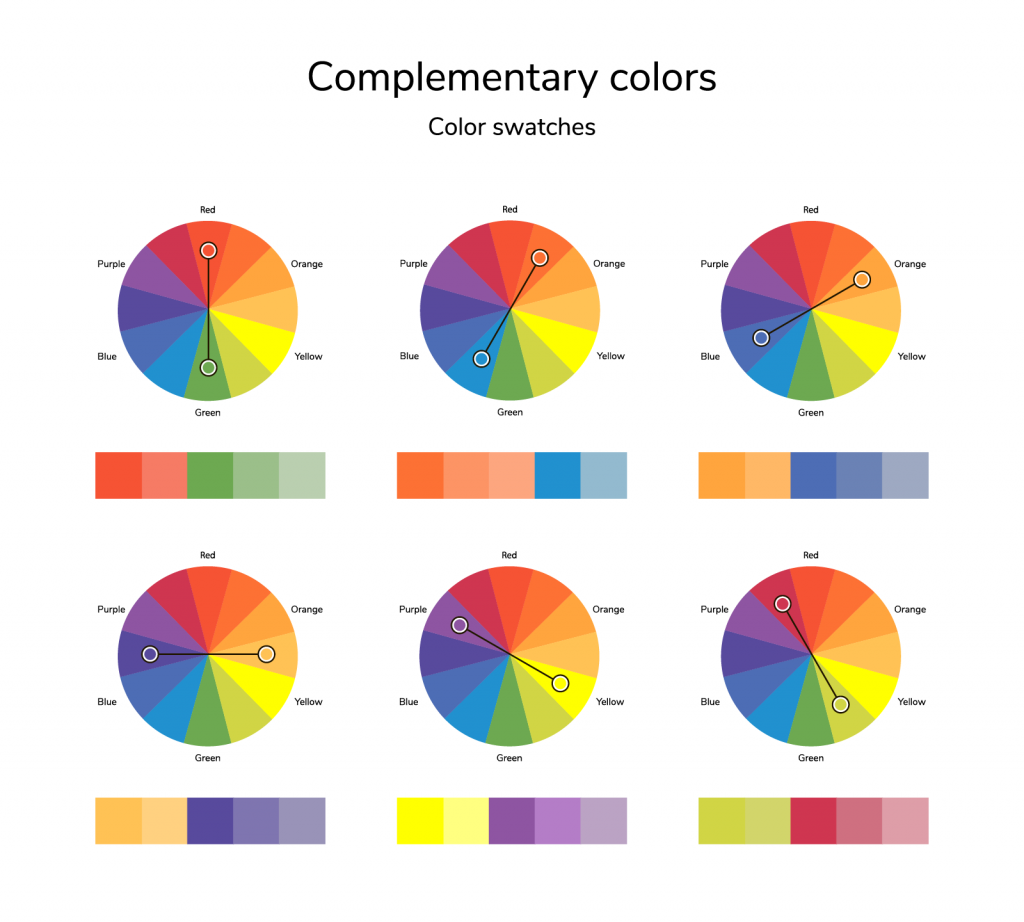 Illustration of complementary color swatches