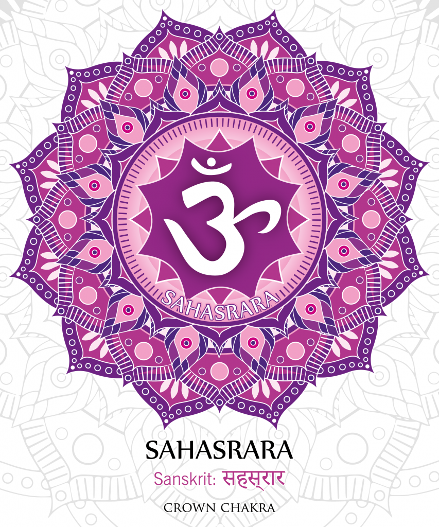 Crown Chakra - The Seventh Chakra