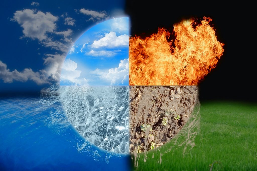 The four elements fire, water, Earth and sky