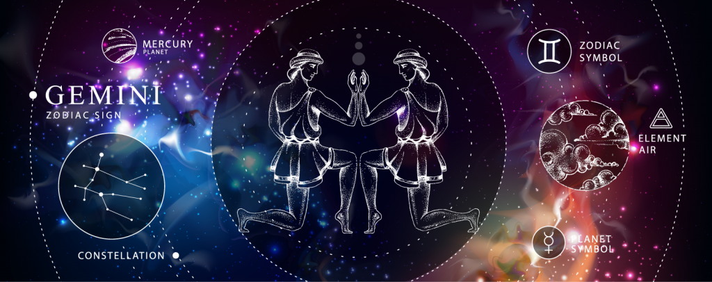 Gemini astrology infographic with symbols