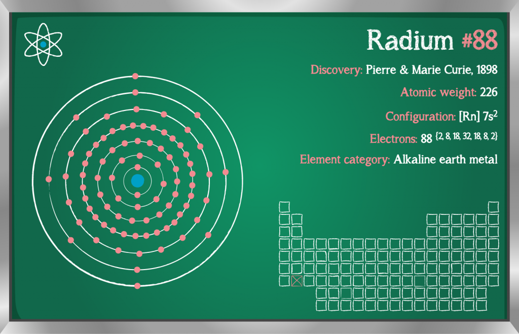 Detailed infographic of the element radium