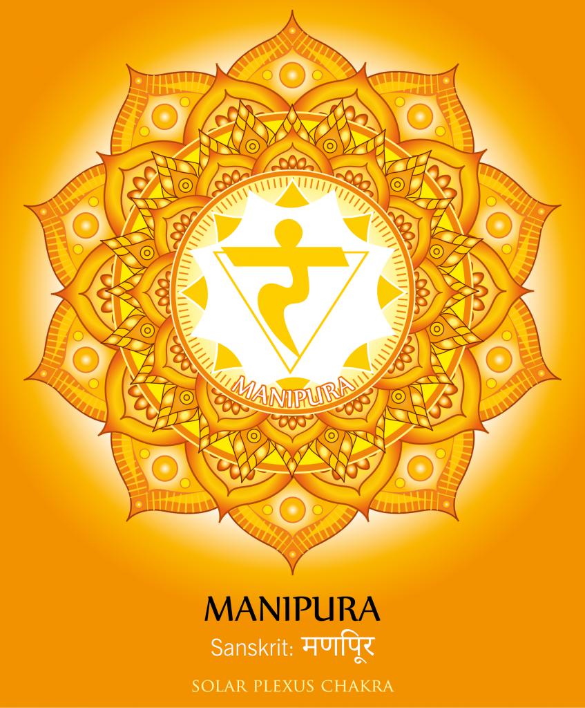 The Solar Plexus Chakra aka Manipura
