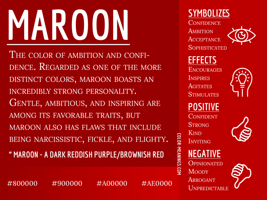 Maroon Color Meaning Infographic