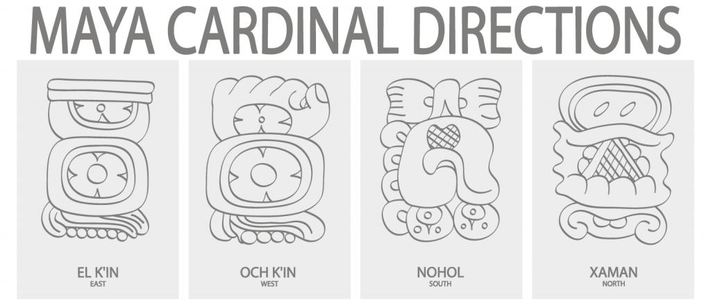 Maya cardinal directions and associated glyphs
