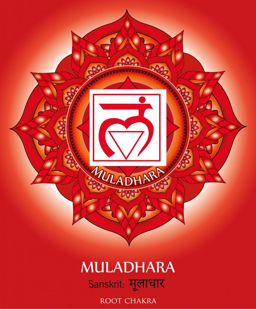 The Root Chakra aka Muladhara