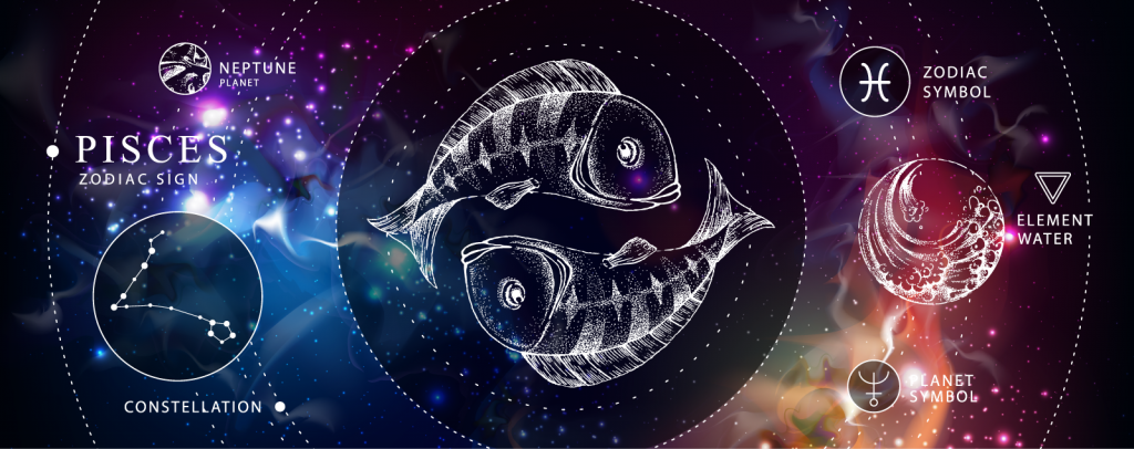 Pisces astrology infographic with symbols