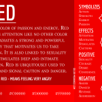Red Color Meaning Infographic
