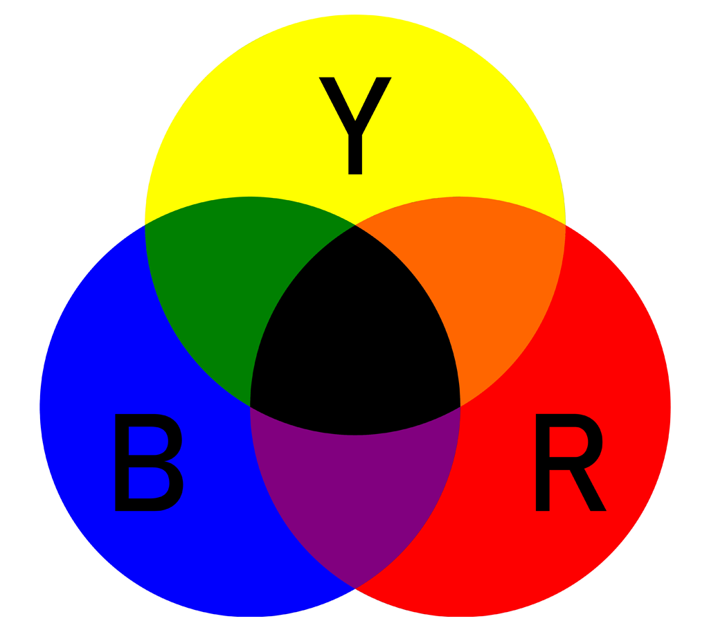 RYB subtractive color model