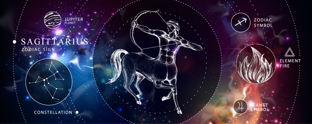 Sagittarius astrology infographic with symbols