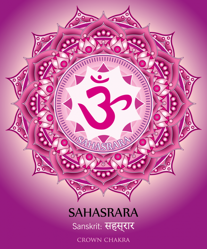 The Crown Chakra aka Sahasrara