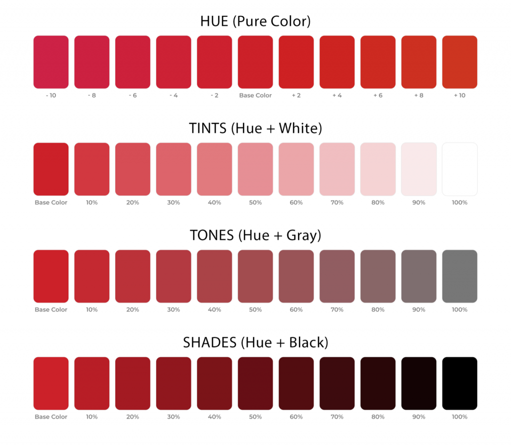 Red color illustrating the difference between shade, tint, and tone