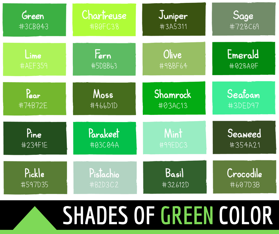 Shades of Green Color with Names and HTML, Hex, RGB Codes