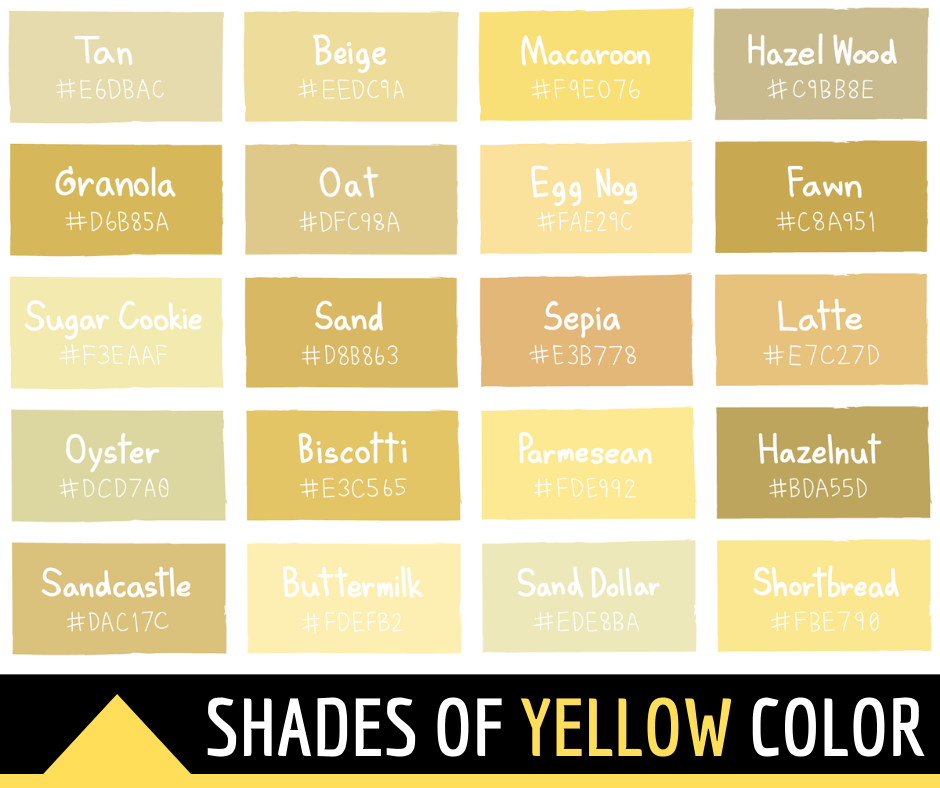 Shades of Yellow Color with Names and HTML, Hex, RGB Codes