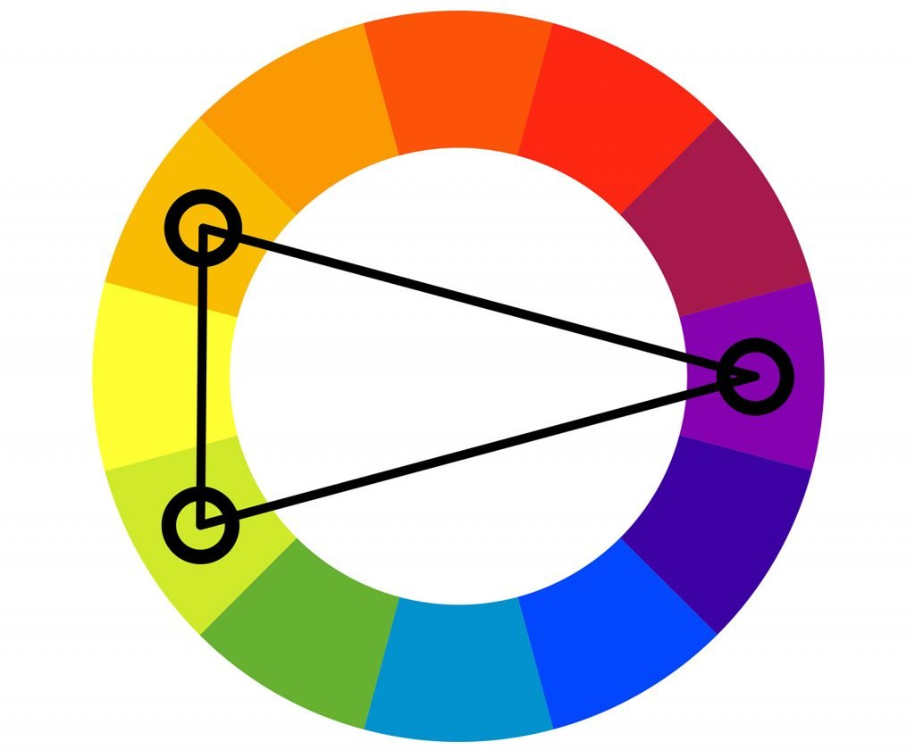 Split-complementary color scheme wheel with combination of 3 colors