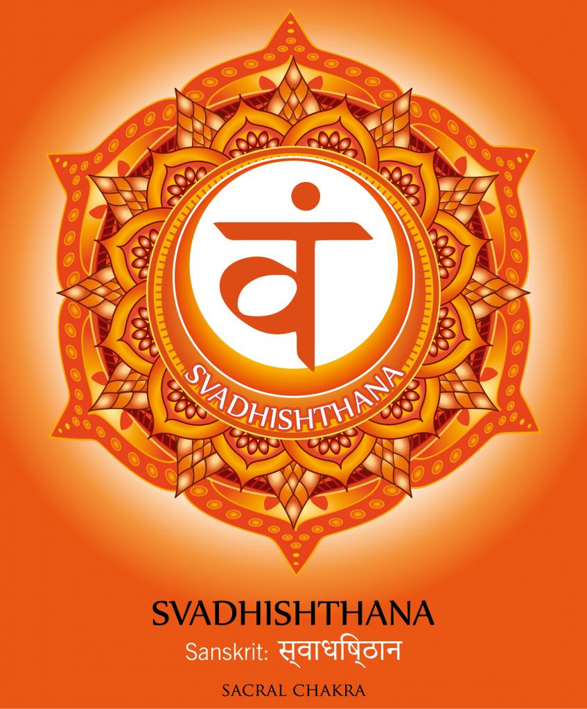 The Sacral Chakra aka Svadhishthana