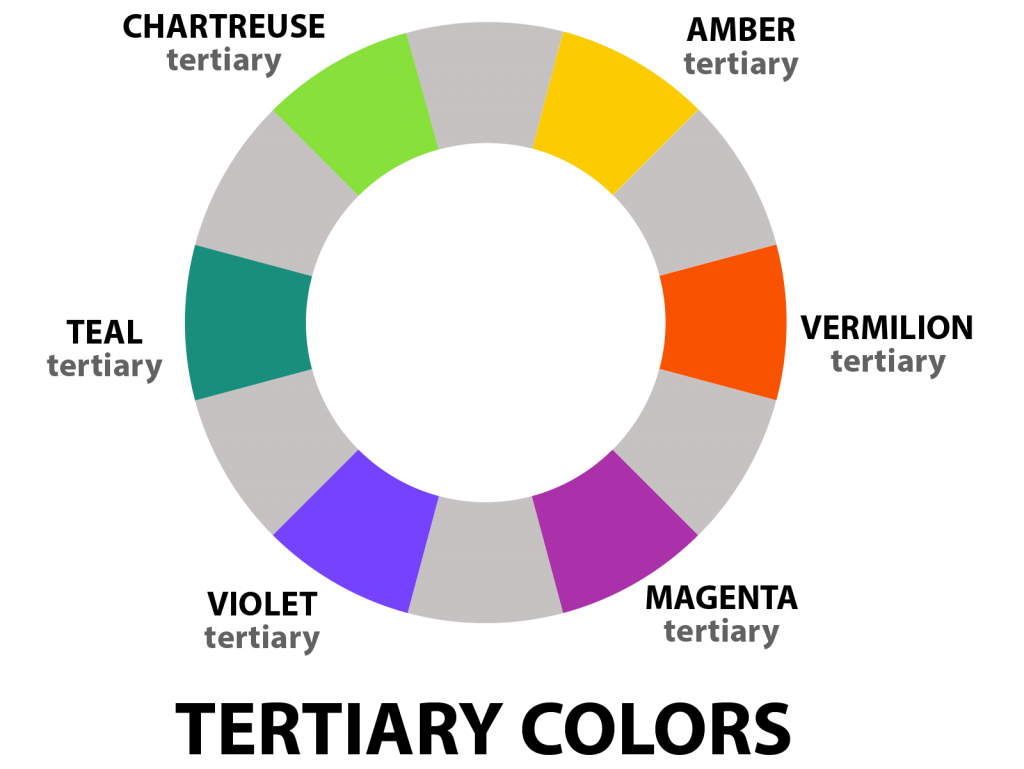 Tertiary colors highlighted on color wheel