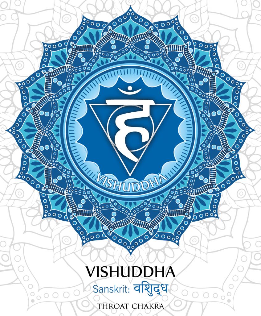 Throat Chakra - The Fifth Chakra
